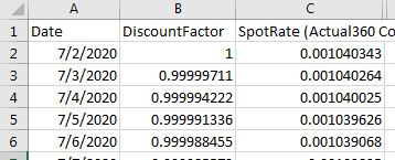 Image of EOD Discount Factor File